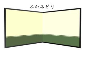 画像1: 枕屏風(紙丁番)黒塗り 腰貼り 深緑 外H2.5x3尺